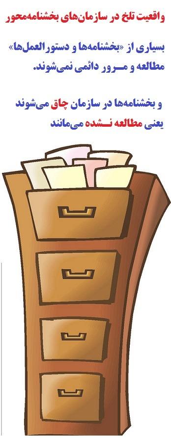 بخشنامه های سازمان، با مطالعه نـشدن و مـرور نـشدن، چاق می شوند.