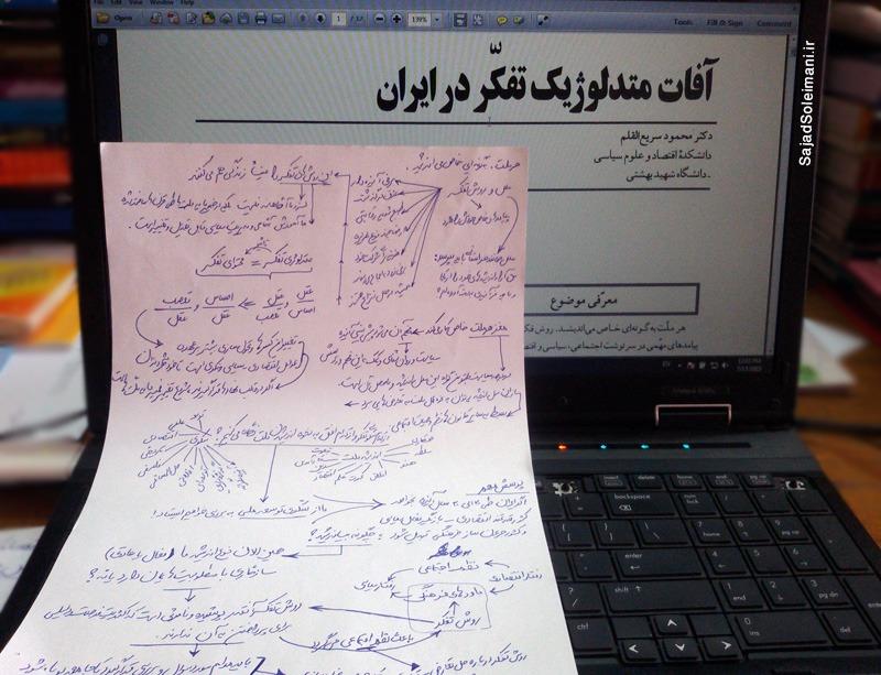 آفات متدلوژیک تفکر در ایران-دکتر محمود سریع القلم-توسعه