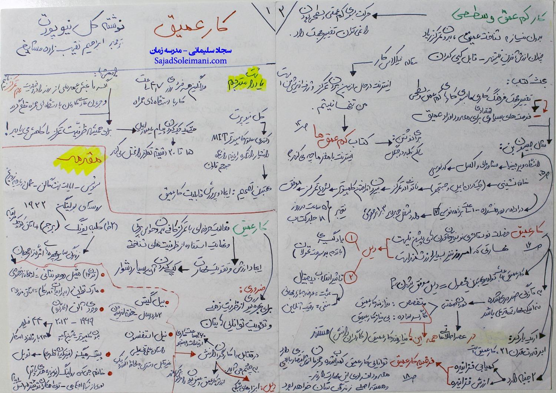 دانلود رایگان خلاصه کتاب کار عمیق - کل نیوپورت